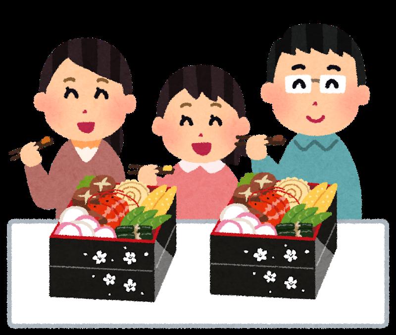 北海道は大晦日におせち料理を食べるって本当なの?